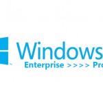 Von Windows 8 Enterprise zur Windows 8 Pro wechseln ohne Neuinstallation