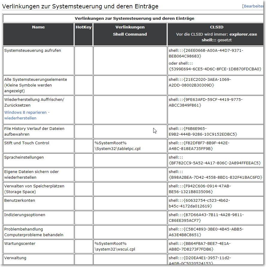 Schneller die Elemente der Systemsteuerung öffnen und weitere Verknüpfungen Windows 8