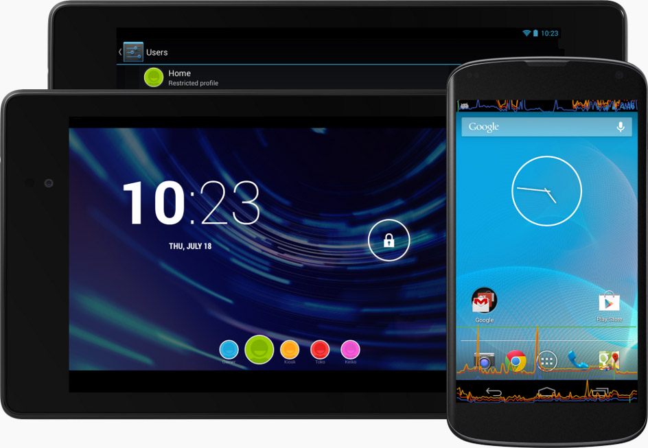 Zusammenfassung – Google Nexus 7 der 2.Generation, Android 4.3, Google Play Games & Google Chromecast