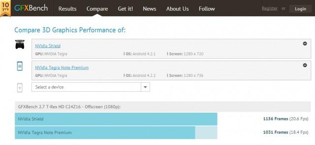 """Bringt Nvidia mit dem """"Nvidia Tegra Note Premium"""" ein eigenes Tablet auf den Markt ?"""