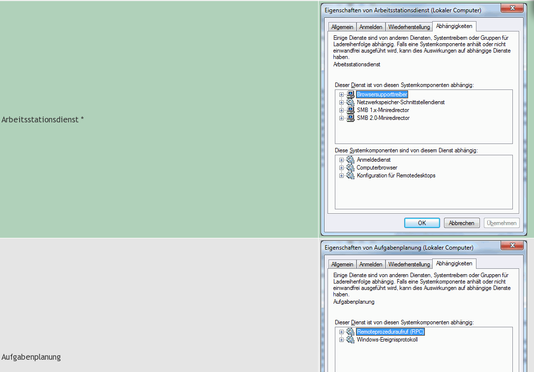 [Update] – Windows 7 Dienste-Übersicht nun mit Bildern zu den Abhängigkeiten der einzelnen Dienste