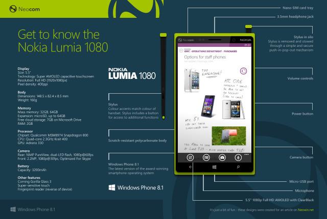 Konzept eines Nokia Lumia 1080 mit Windows Phone 8.1