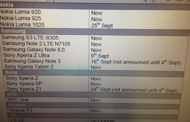 Vorstellung des Samsung Galaxy Note 3 & Sony Xperia Z1 am 04.September – Verkauf ab dem 16.September