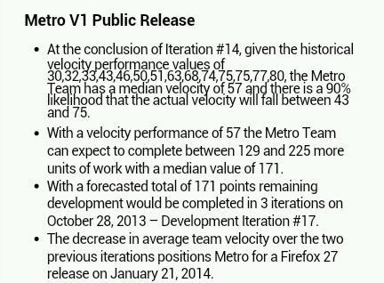 """Finaler """"Metro""""- Firefox offensichtlich auf Januar 2014 verschoben"""