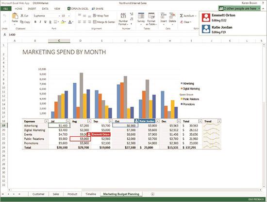 Office-Web Apps erlauben ab sofort Echtzeitbearbeitung durch mehrere Benutzer und bekommen weitere Features