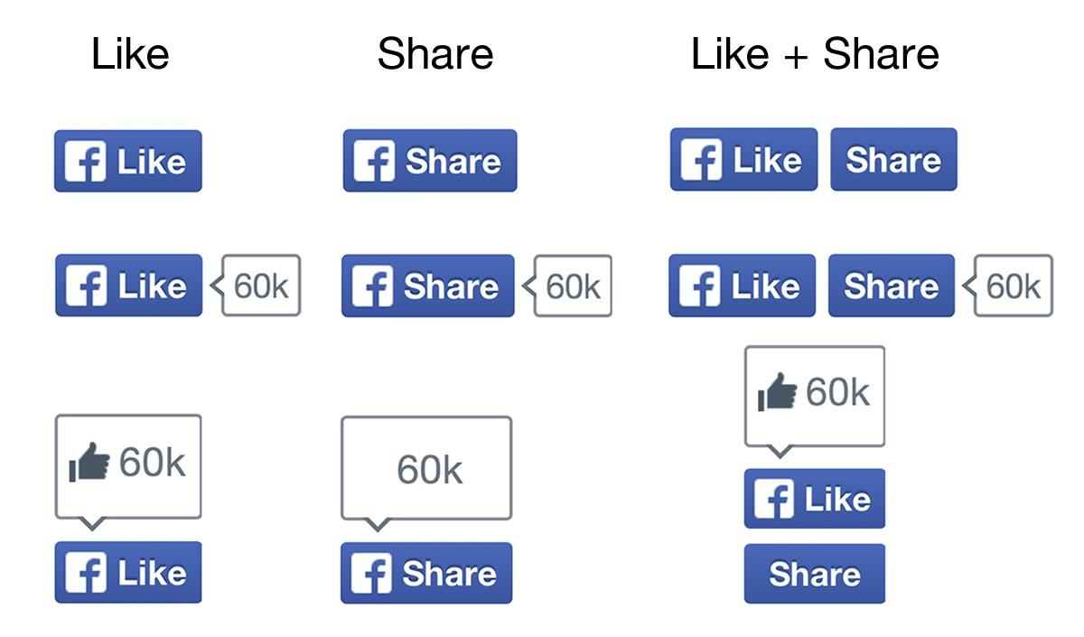 """Facebook überarbeitet den bekannten """"Like-Button"""""""