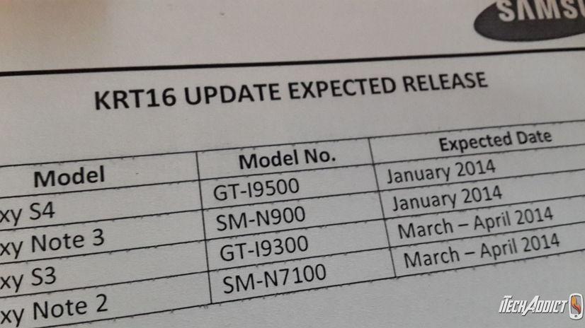 KitKat für Galaxy S4 und Note 3 im Januar. S3 Note 2 später