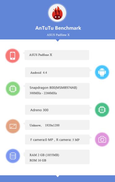 ASUS Padfone X im Benchmark gesichtet