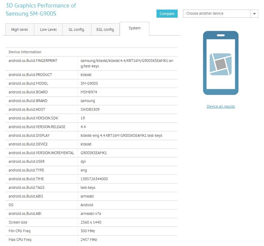"""""""Samsung SM-G900S"""" im Benchmark aufgetaucht – Ist das das Galaxy S5 ?"""