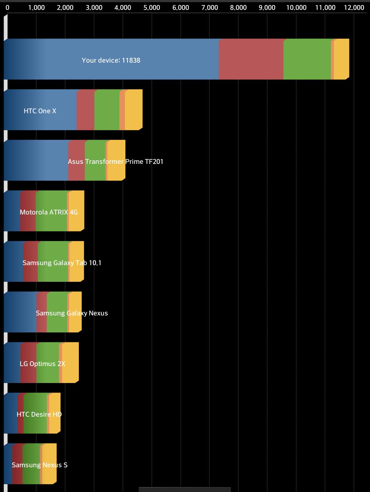 Das LG G Pad 8.3 im Test