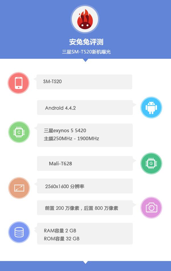 Samsung Galaxy Tab Pro 10.1 – Benchmark bestätigt Octa-Core und 2k Auflösung