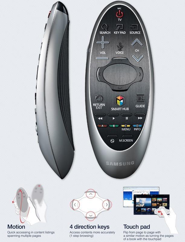 Samsung Smart Control – Neue Fernbedienung für hauseigene Smart-TVs angekündigt