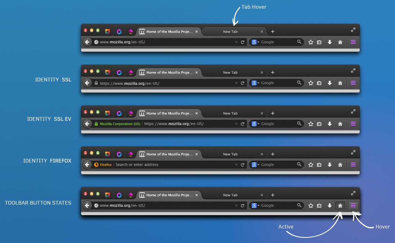 Firefox soll individualisierbares Kontextmenü, Bibliotheken im Tab und mehr erhalten