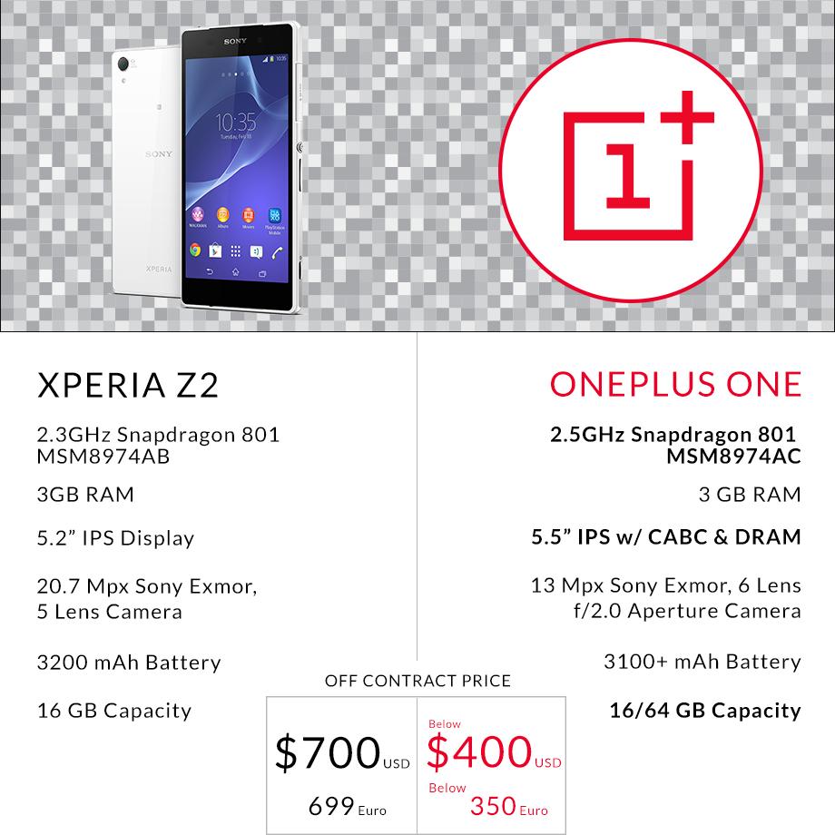 OnePlus One: Vergleich mit dem Sony Xperia Z2, Bilder der Rückseite & Telekom zunächst nicht mit dem Smartphone im Angebot