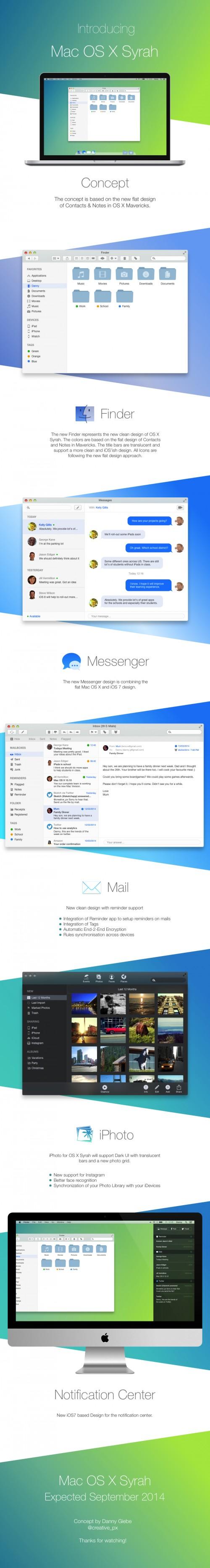 "Konzept zu ""Mac OS X Syrah"""