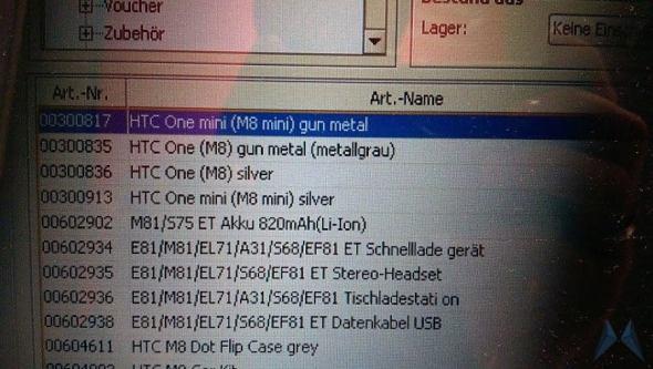 HTC One M8 Mini (HTC One Mini 2) taucht im Warenwirtschaftssystem von Vodafone auf
