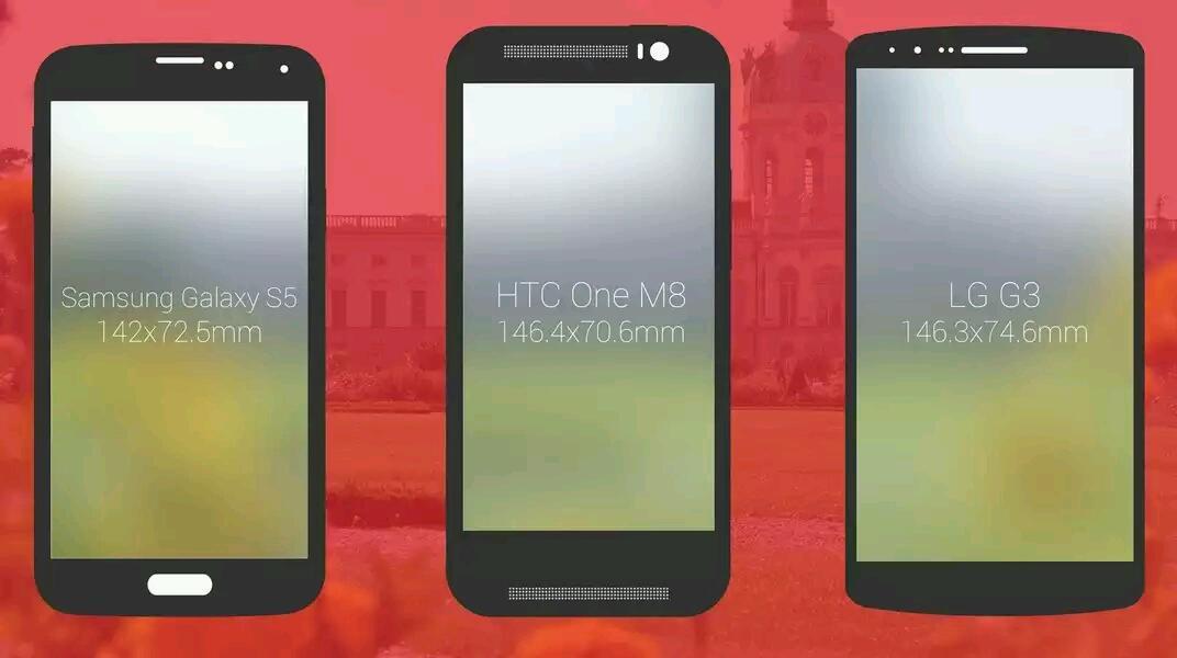 Größenvergleich zwischen LG G3, Samsung Galaxy S5 und HTC One M8