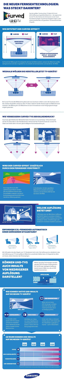 Neue  Infografik von Samsung zum Thema UHD & Curved-TVs