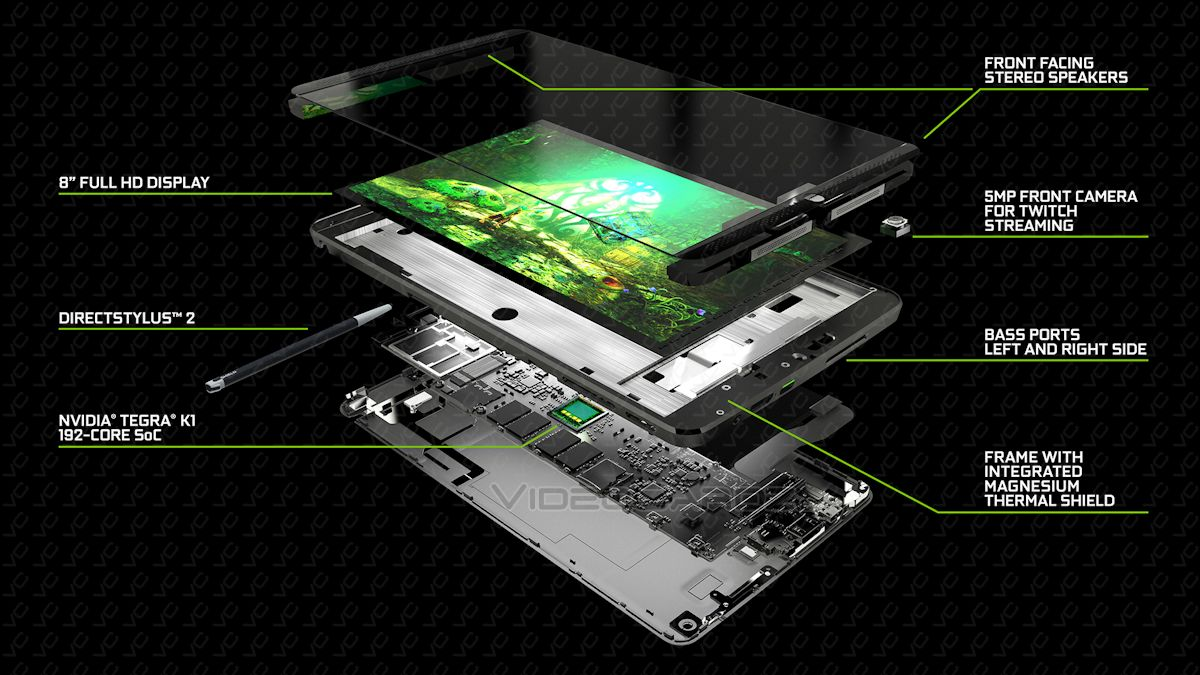 Nvidia Shield Tablet & Shield Controller geleakt