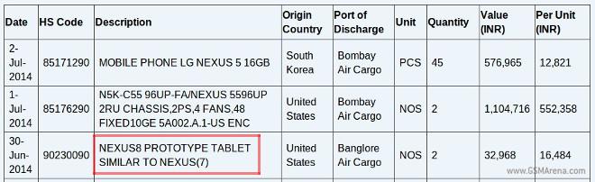 Prototyp vom Nexus 8 in Indien aufgetaucht