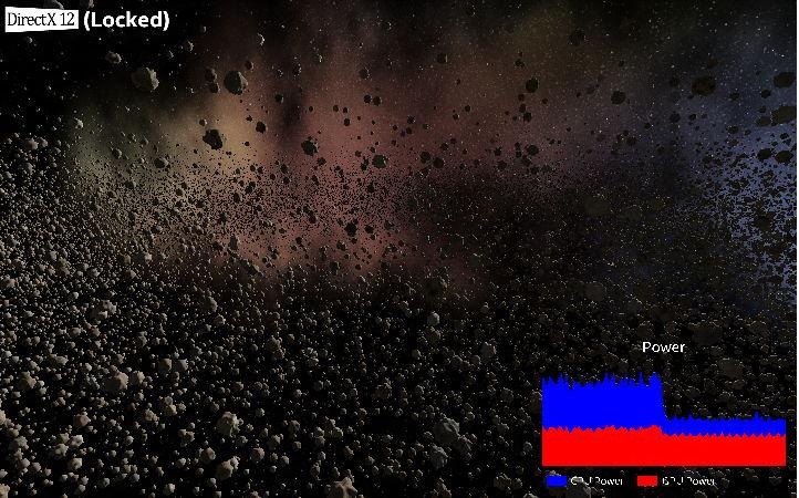 DirectX 12 in einem Test vorgestellt