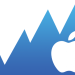 Apple: 11,1 Milliarden USD Gewinn in Q4 2015