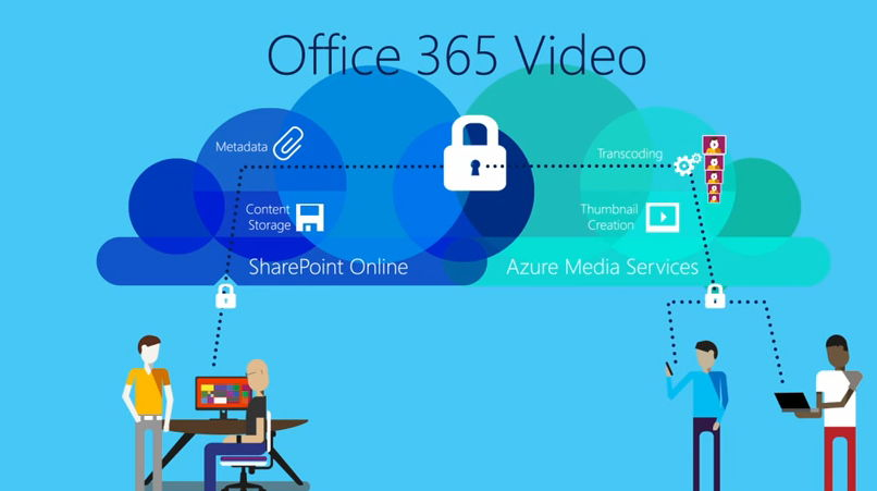 Office 365-Video Ein neues dynamisches Video Portal kommt für Office 365 Kunden (Video)