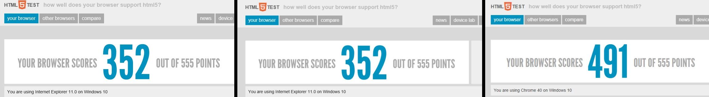 """Windows 10 – Der """"neue"""" Internet Explorer 11 der Januar Preview (Build 9926) im Test"""