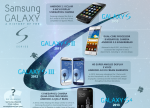 samsung-galaxy-s-series-infographic-1