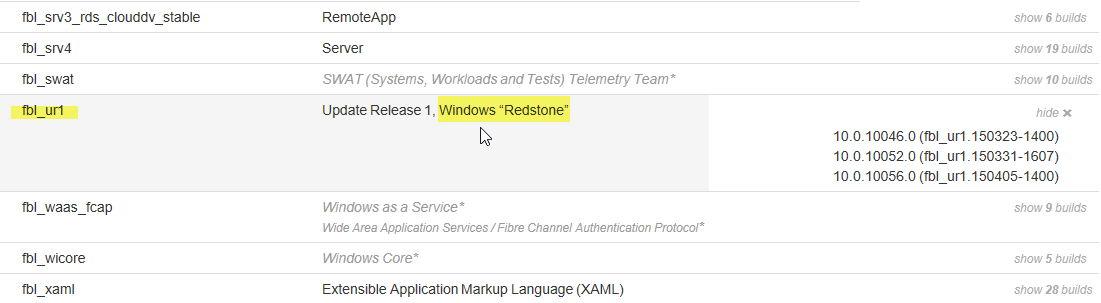 An der Windows 10.x Redstone wird schon fleissig gearbeitet