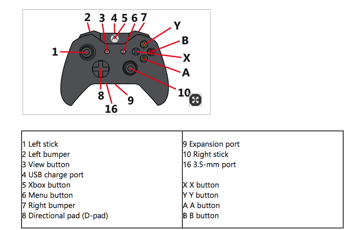 how to connect xbox one pro ex controller to windows