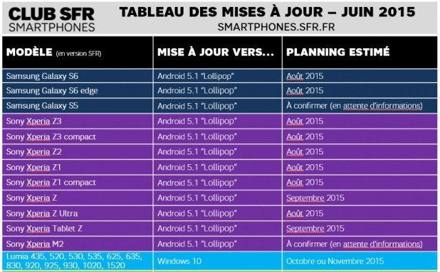 Windows 10 Mobile für Oktober/November in Frankreich angekündigt