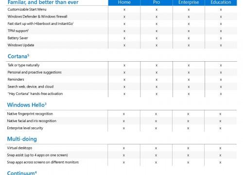 Windows 10 Compare Editions_Seite_1