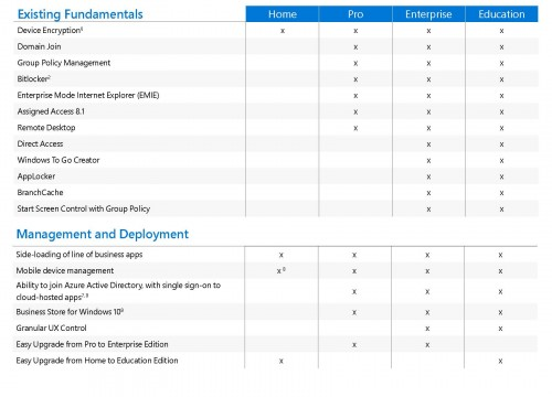 Windows 10 Compare Editions_Seite_2