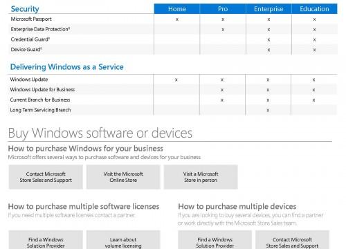 Windows 10 Compare Editions_Seite_3