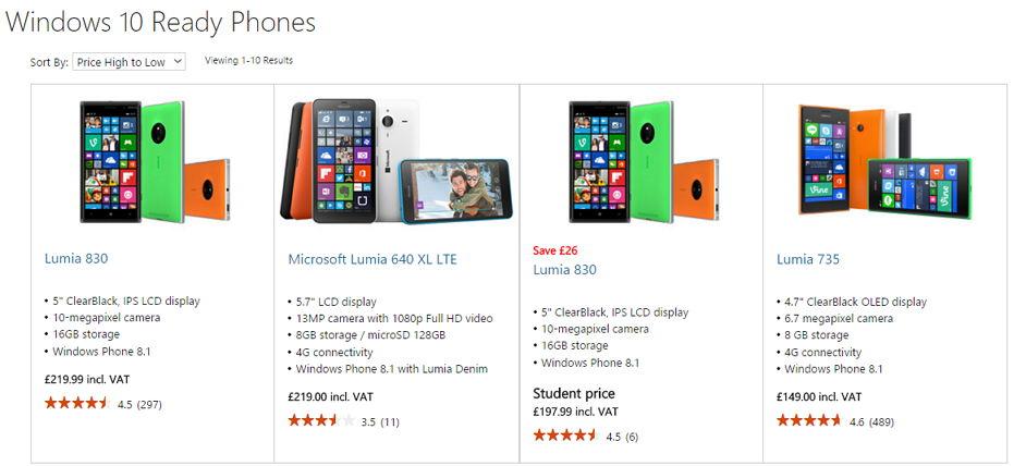 Microsoft Store UK listet die Windows 10 Ready Phones auf [Update]