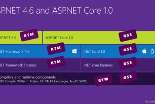 Nach .NET Framework 4.6 erscheint .NET Core 1.0