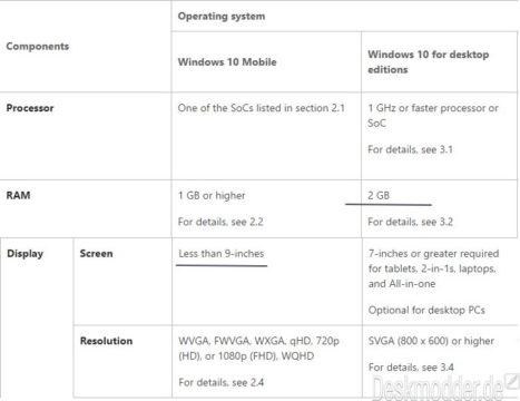 windows-10-mobile-9-zoll