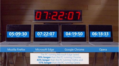 browser-test-edge-firefox-chrome-opera
