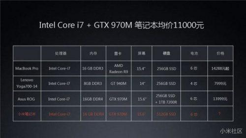 Xiaomi-Mi-Notebook-Preise-003
