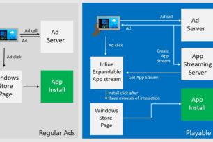 Playable Ads – Apps (Spieleerweiterungen) auf Windows 10 Geräte streamen