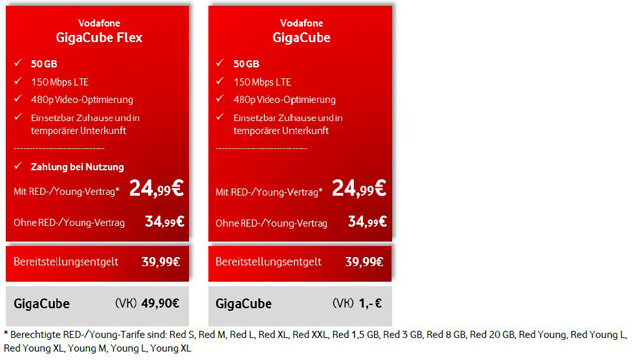 vodafone gigacube 50 gigabyte mobiles lte f r 35 euro pro. Black Bedroom Furniture Sets. Home Design Ideas