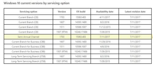 Aus Windows 10 LTSB wird Windows 10 LTSC   Deskmodder de