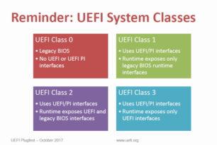 Intel: Legacy Bios wird ab 2020 abgeschafft – Man setzt auf UEFI Class 3