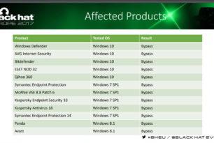 """Malware Angriff über """"Prozess Doppelgänging"""" in Windows ausführbar"""
