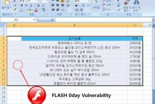 Flash Player Sicherheitslücke CVE-2018-4878 ist Adobe bekannt. Update erscheint ab 5.02.18