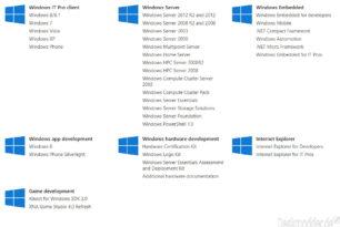 Dokumentation zu früheren Windows-Versionen als Link abspeichern