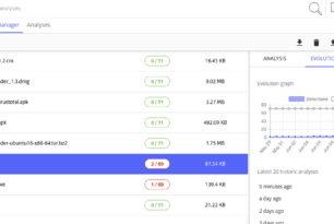 VirusTotal Monitor – Google startet neuen Dienst, um Fehlmeldungen zu verhindern
