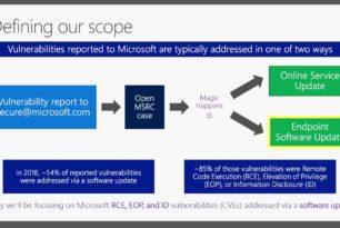 Sicherheitslücken unter Windows 10 – Microsoft erklärt die Trends und Strategien