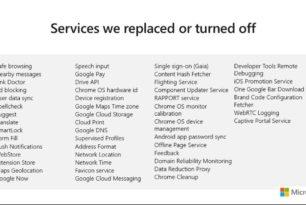 Microsoft entfernt Google Dienste im Edge (Chromium)
